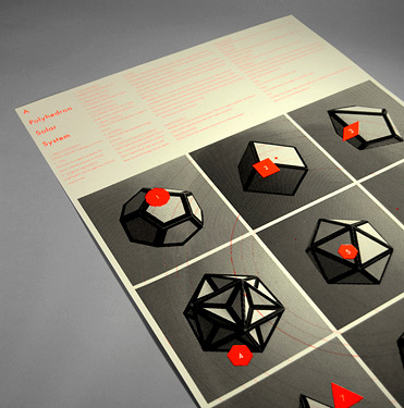 A Polyhedron Solar System - Blisters on my Fingers - Print Club London