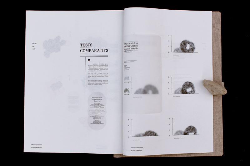 T.G.I trip - AMELIE WAGNER • Graphic Design & more