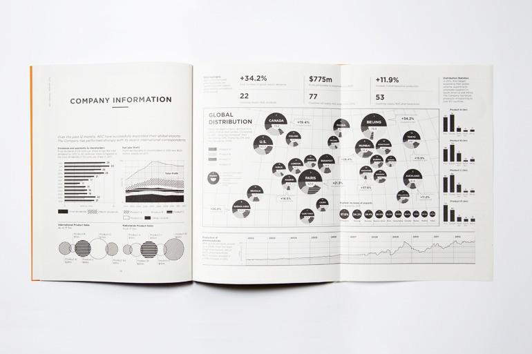 AGC Annual Report - Florence Li Ting Fong