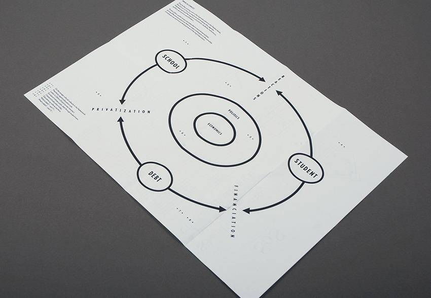 David Ortiz | School of Success | design research, editorial design