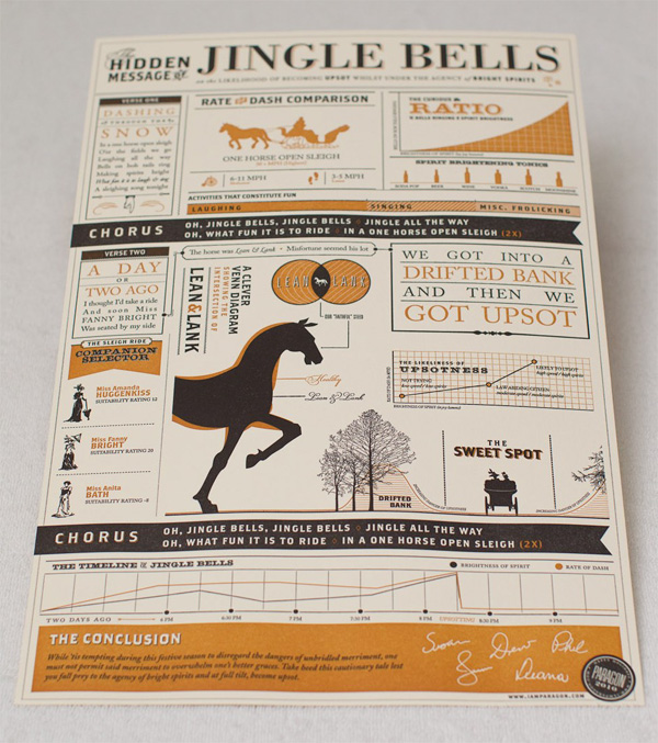 """The Hidden Message of Jingle Bells"" Poster - FPO: For Print Only"