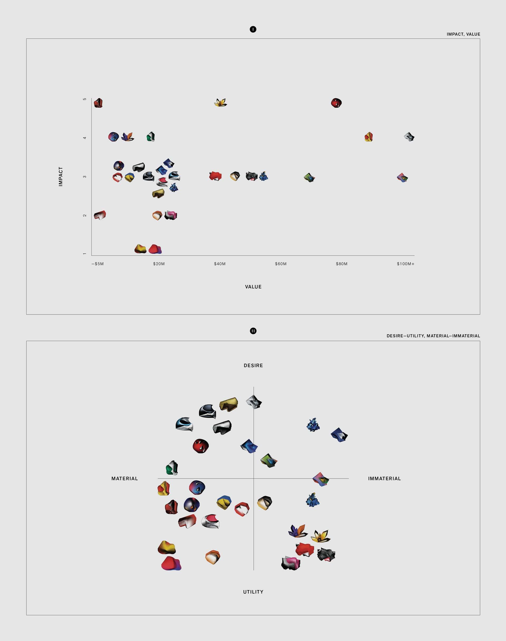 Daniel Calderwood—Form Value