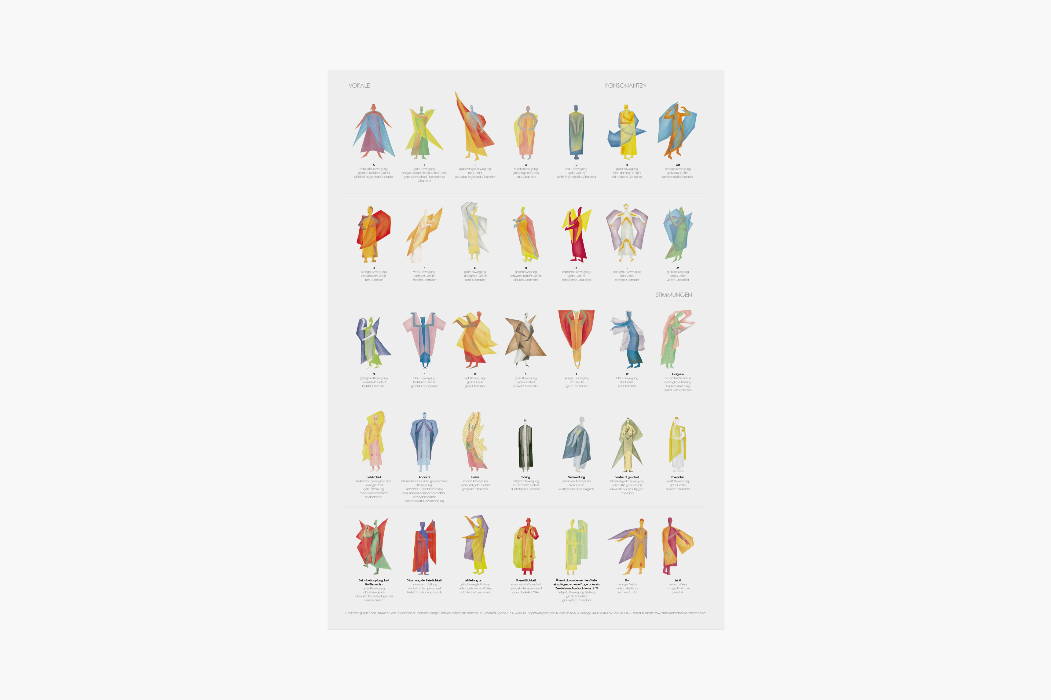 Eurythmiefigure Poster Redesign | Yuta Takahashi