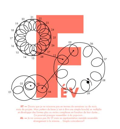 Design Graphique • Julie Rousset