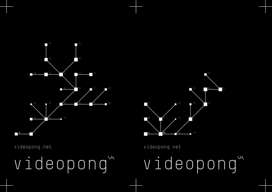 undef   videopong