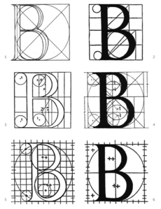 Typotheque: Typeface As Programme by Jürg Lehni