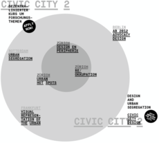 manystuff.org — Graphic Design daily selection » Blog Archive » Civic City 2 – Design and Urban Segregation