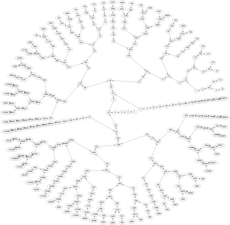 File:Collatz-graph-20-iterations.svg - Wikipedia, the free encyclopedia