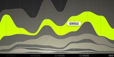DailyRadar TrendMap: Interactive Stacked Line Graph of Popular Trends - information aesthetics