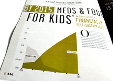 Almanac | Our Work :: Meds & Food for Kids Capital Campaign