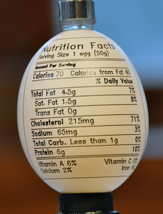 Image of Eggbot Nutrition Label - Thingiverse