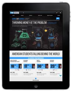 Hyperakt » Work » The Daily » Saving Our Schools Data Visualization